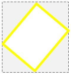 Bounding Rectangle for ROI of Rotated Rectangle
